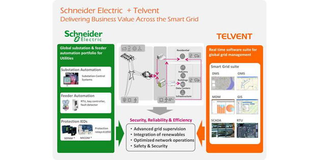 Telvent Now Officially Known as Schneider Electric