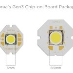 Soraa Develops the World's Most Efficient LED